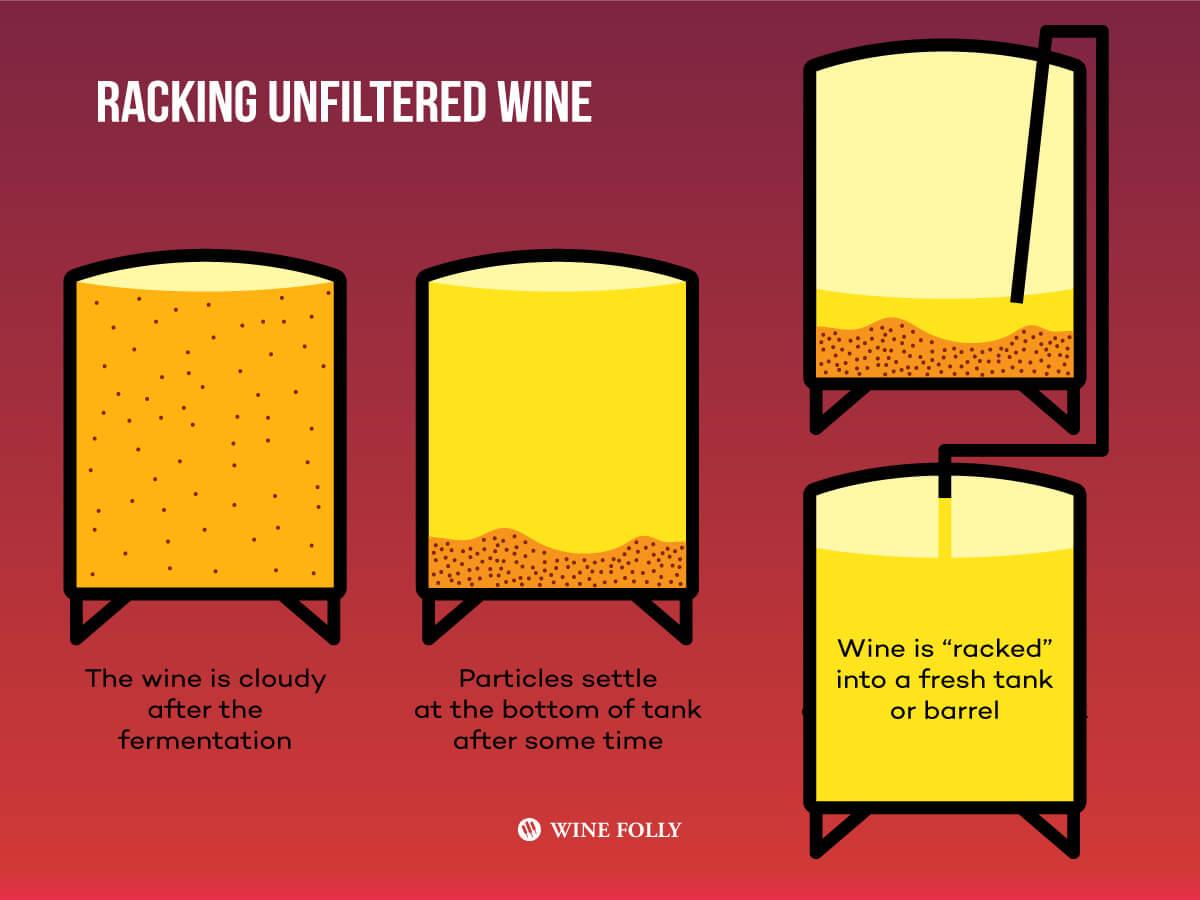 не фильтрованное вино