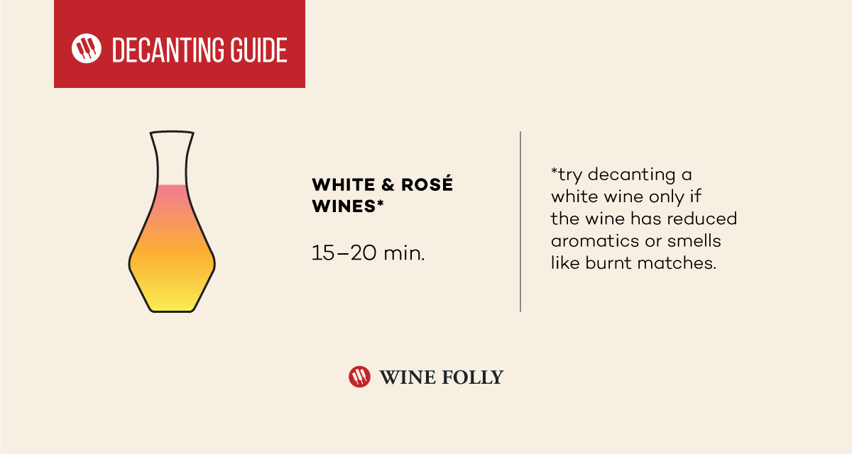 время декантации белых и розовых вин